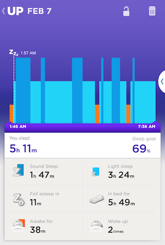 Jawbone Up sleep tracking