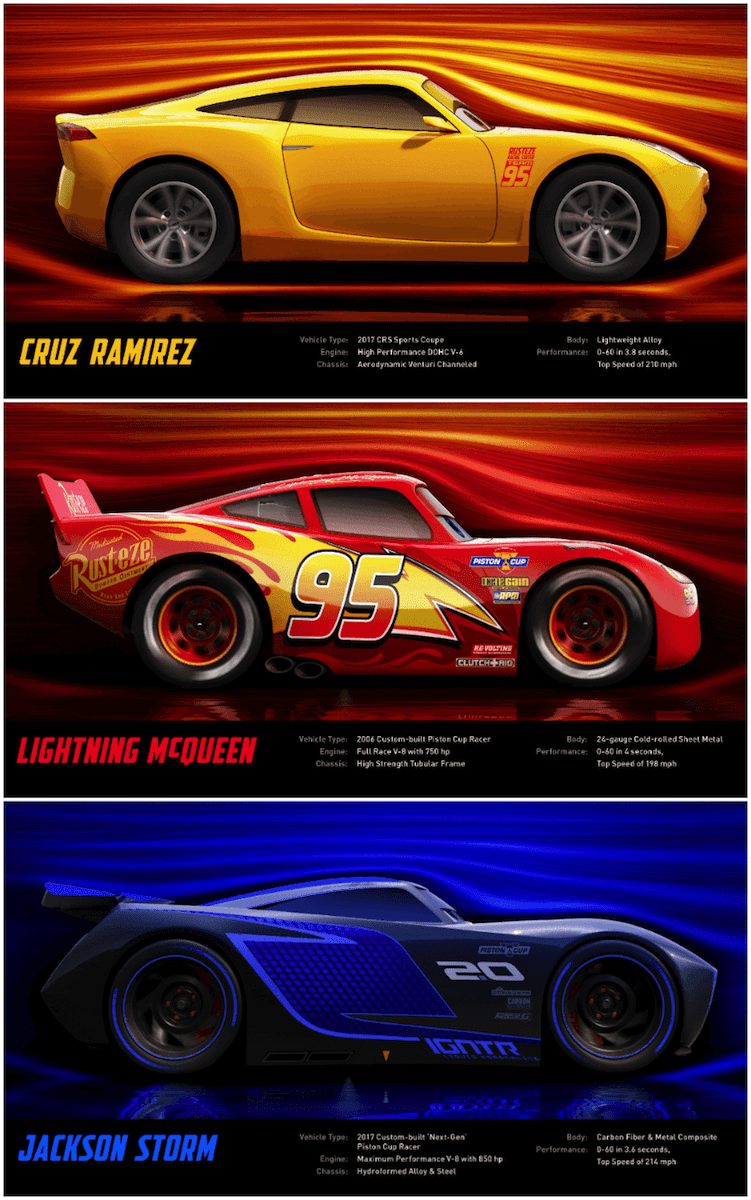 cars 3 music characters