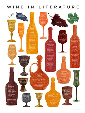 Wine in Literature Poster