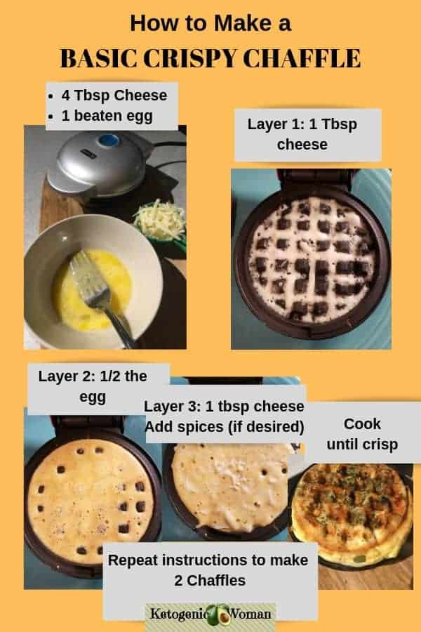 keto chaffles infographic