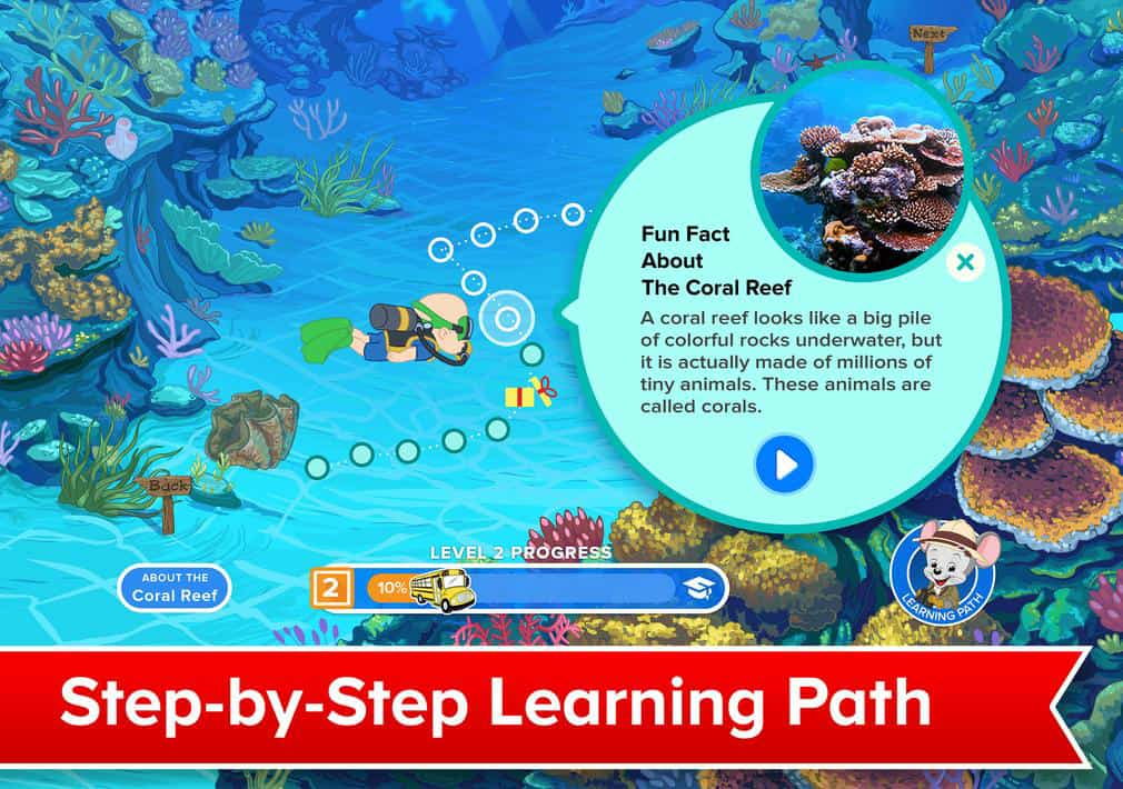 Abcmouse learning path